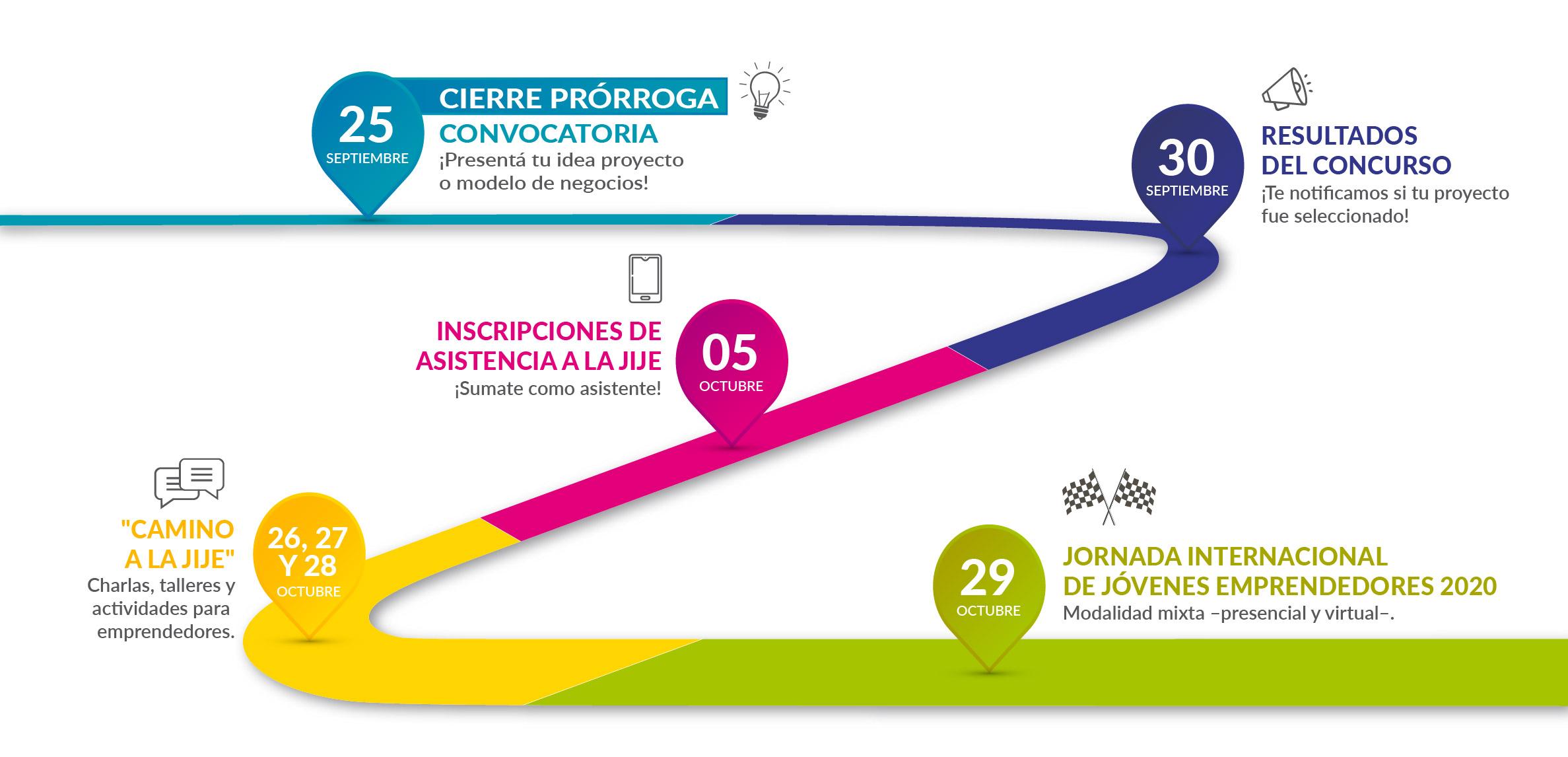 infografia_procesoJIJE_prorroga-01